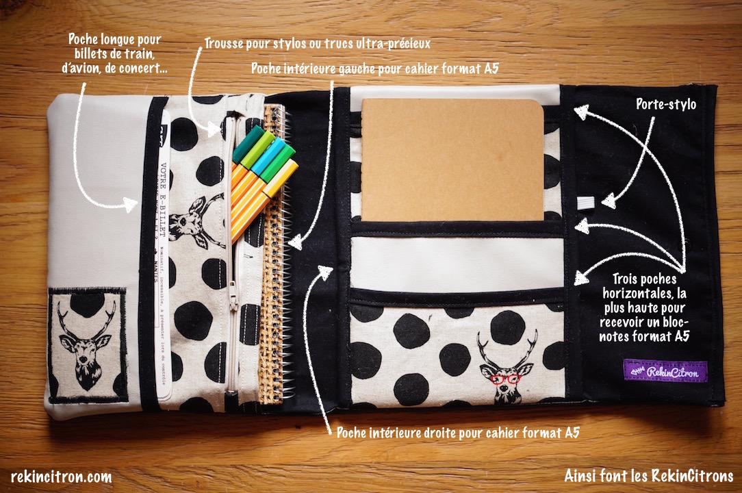 9 l organiseur range documents pour ton sac main tuto couture inclus ainsi font les - Salon creation et savoir faire billet gratuit ...